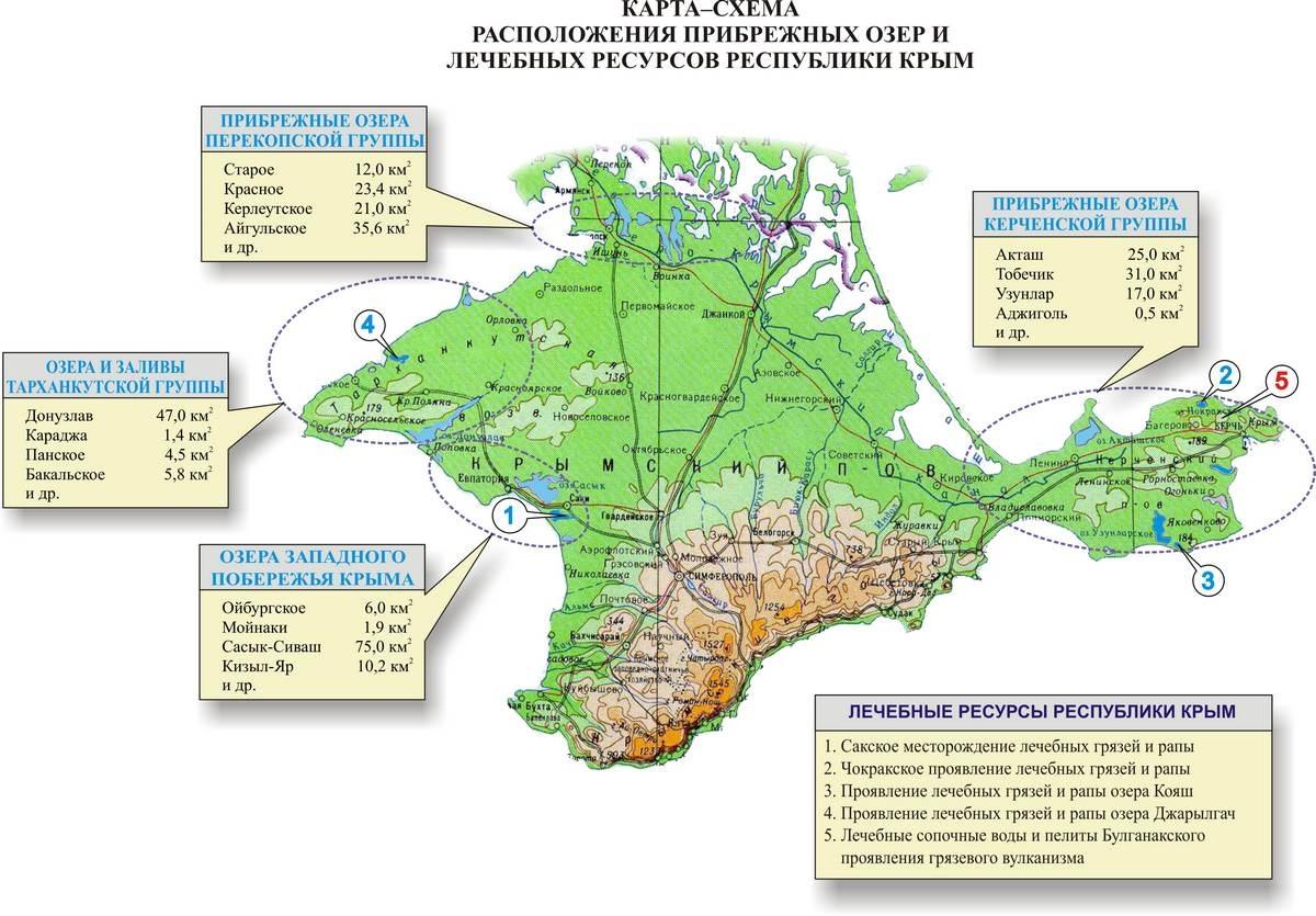 лечебные грязи Крыма на карте (схеме)